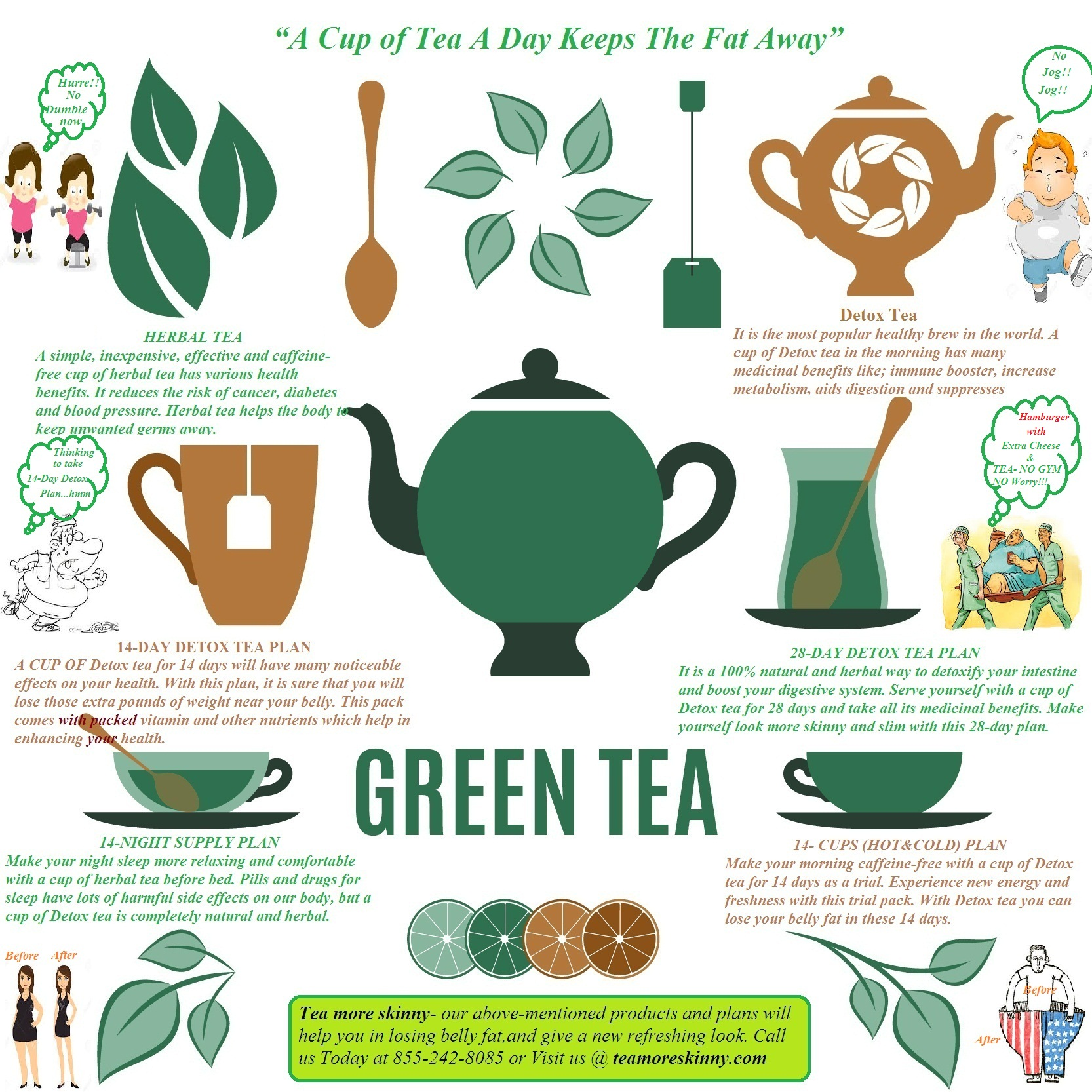 Skinny Tea Detox Plan