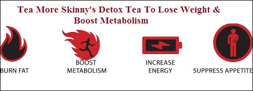 Natural organic Detox Tea boosts metabolism